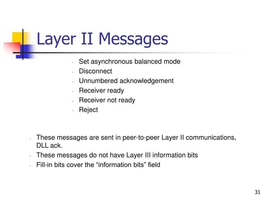 Layer II Messages