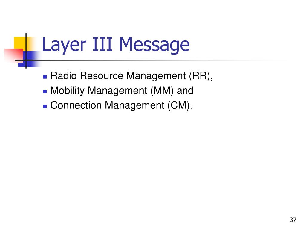 Layer III Message