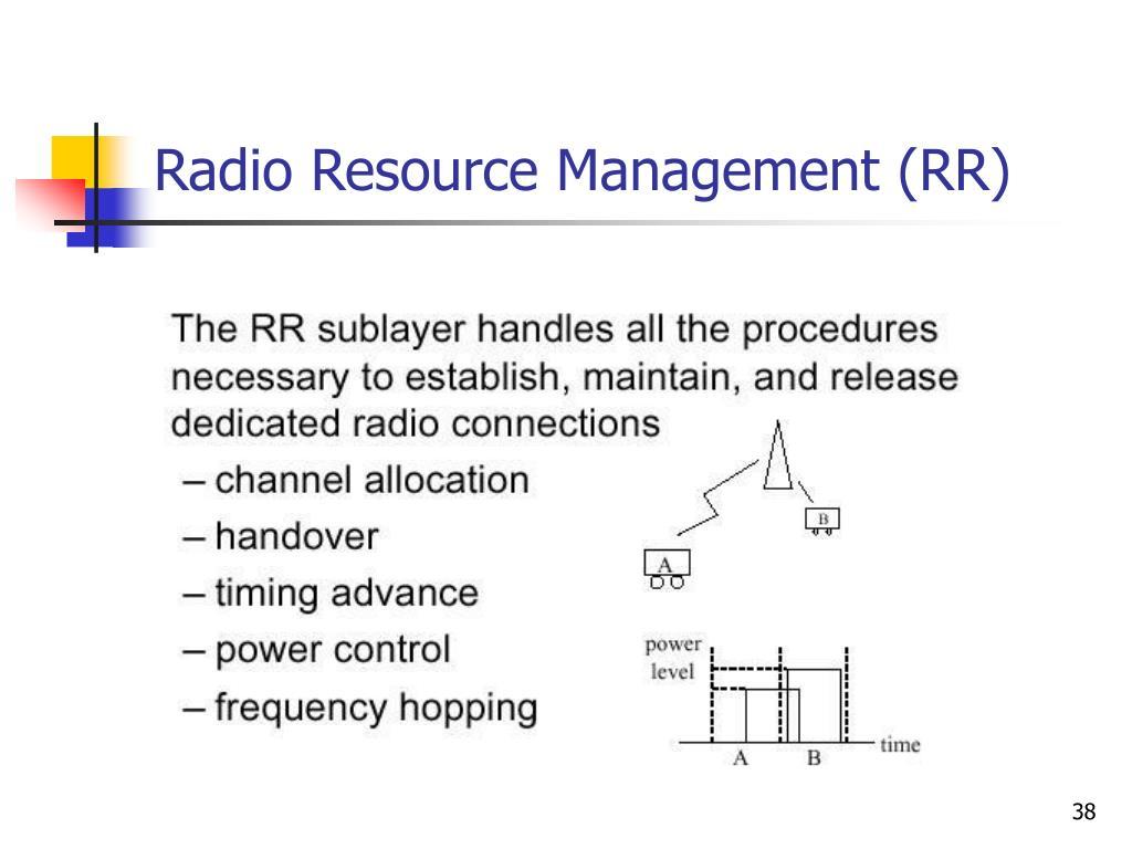 Radio Resource Management (RR)