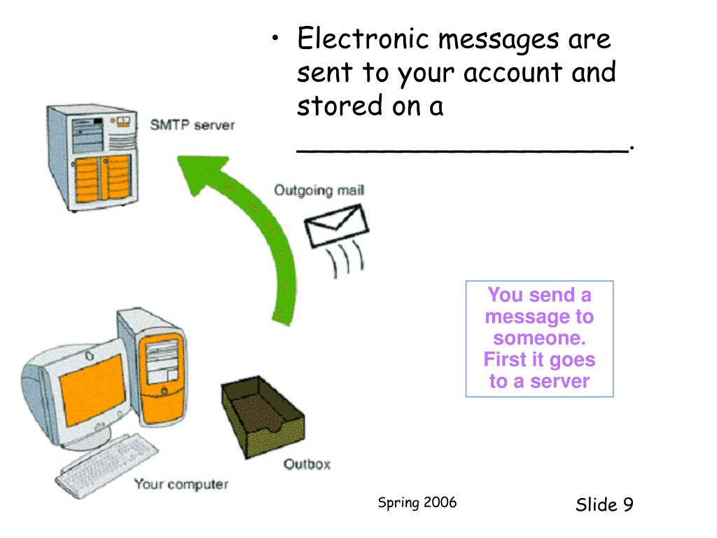 Electronic messages are sent to your account and stored on a ___________________.
