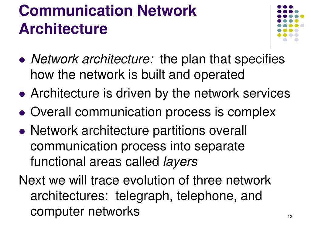 Communication Network Architecture