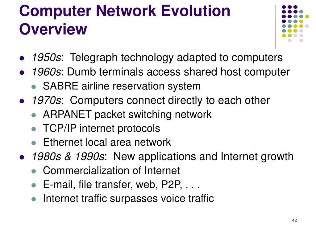 Computer Network Evolution Overview