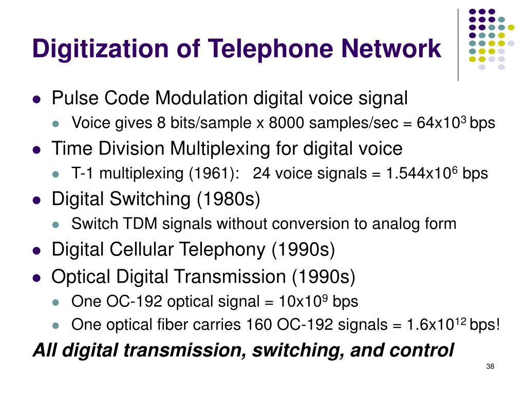 Digitization of Telephone Network