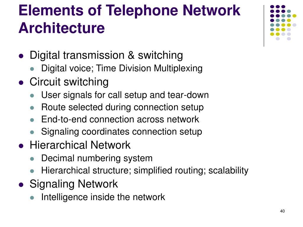Elements of Telephone Network Architecture