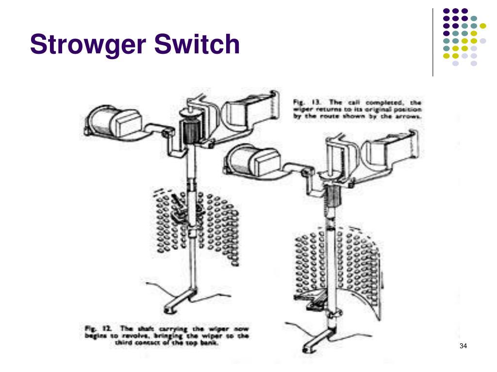Strowger Switch