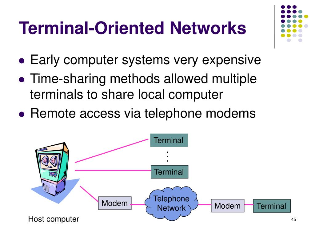 Terminal-Oriented Networks