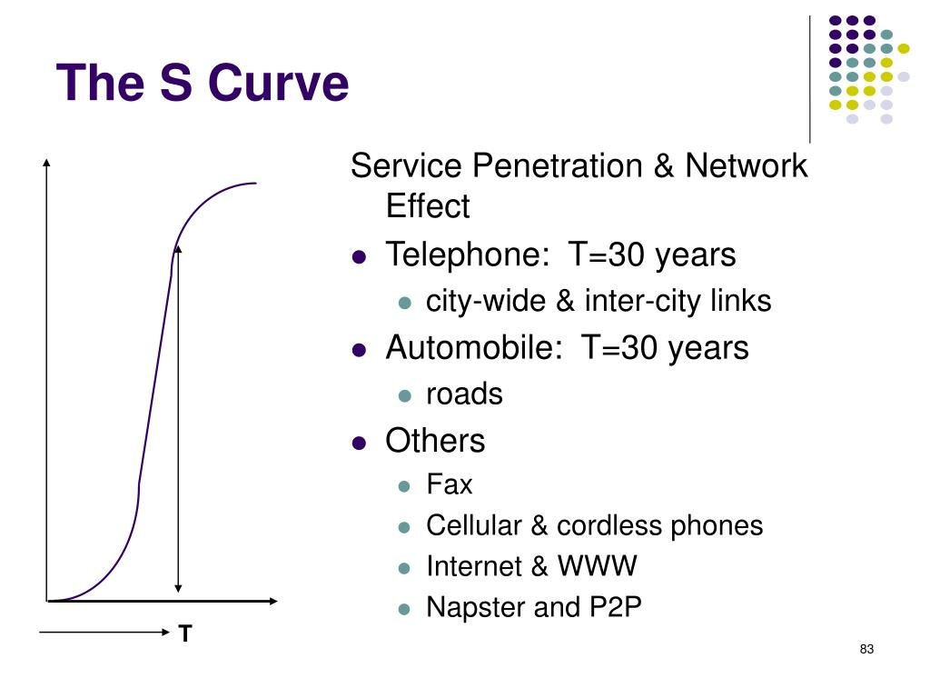 Service Penetration & Network Effect