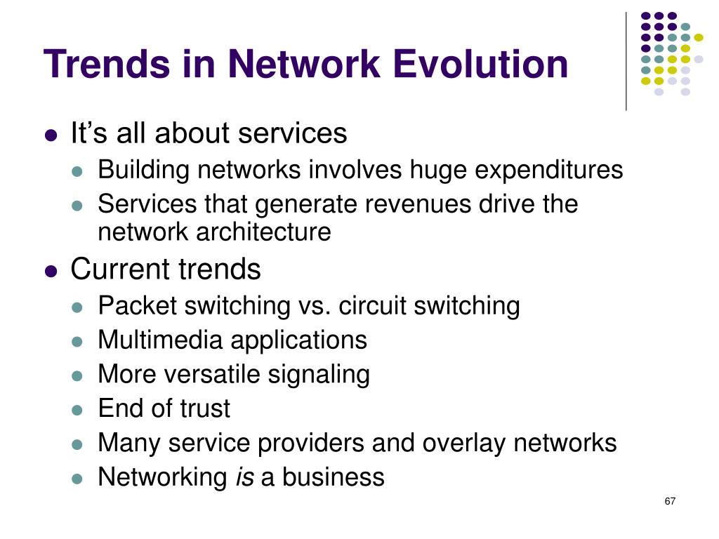 Trends in Network Evolution