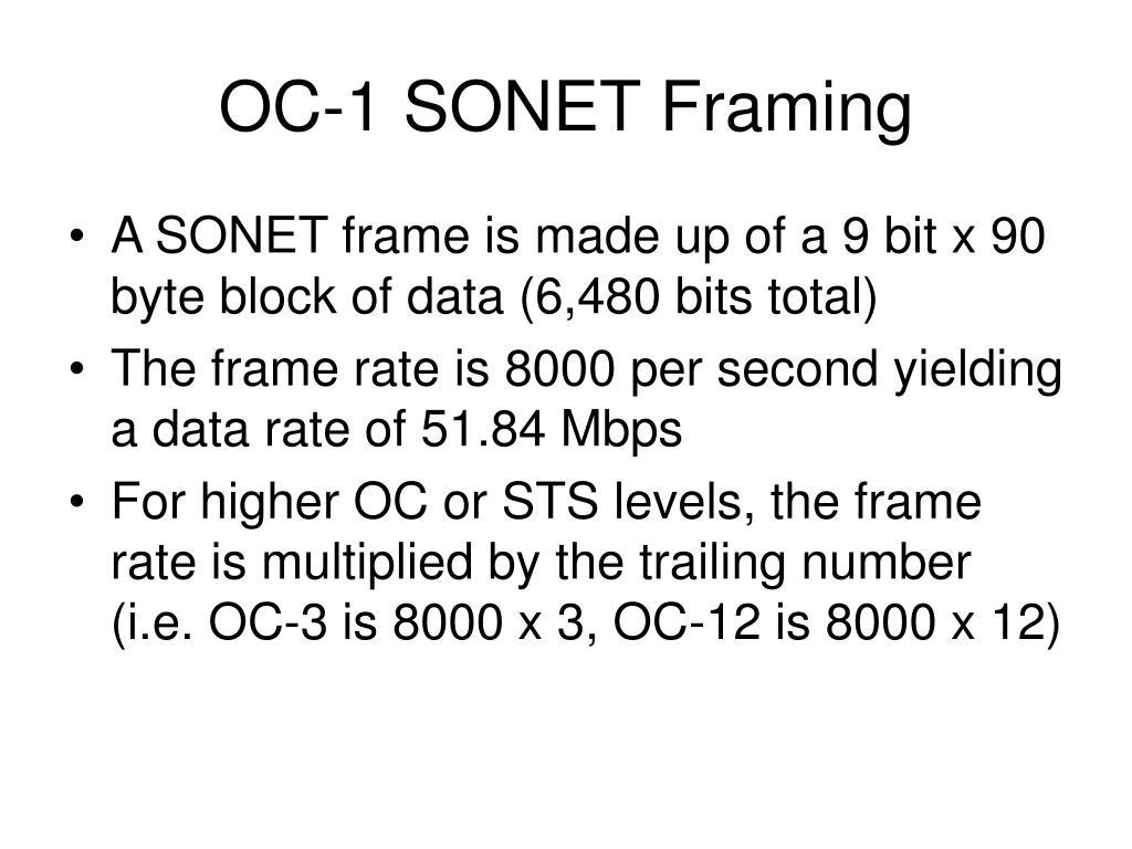 OC-1 SONET Framing