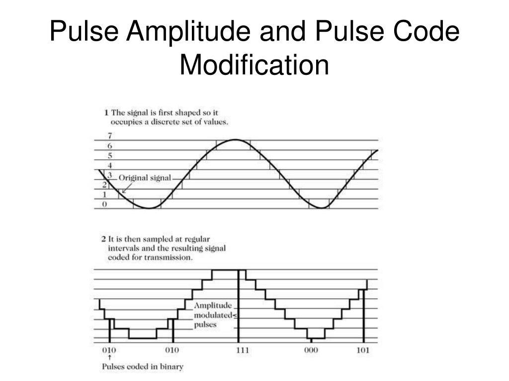 Pulse Amplitude and Pulse Code Modification