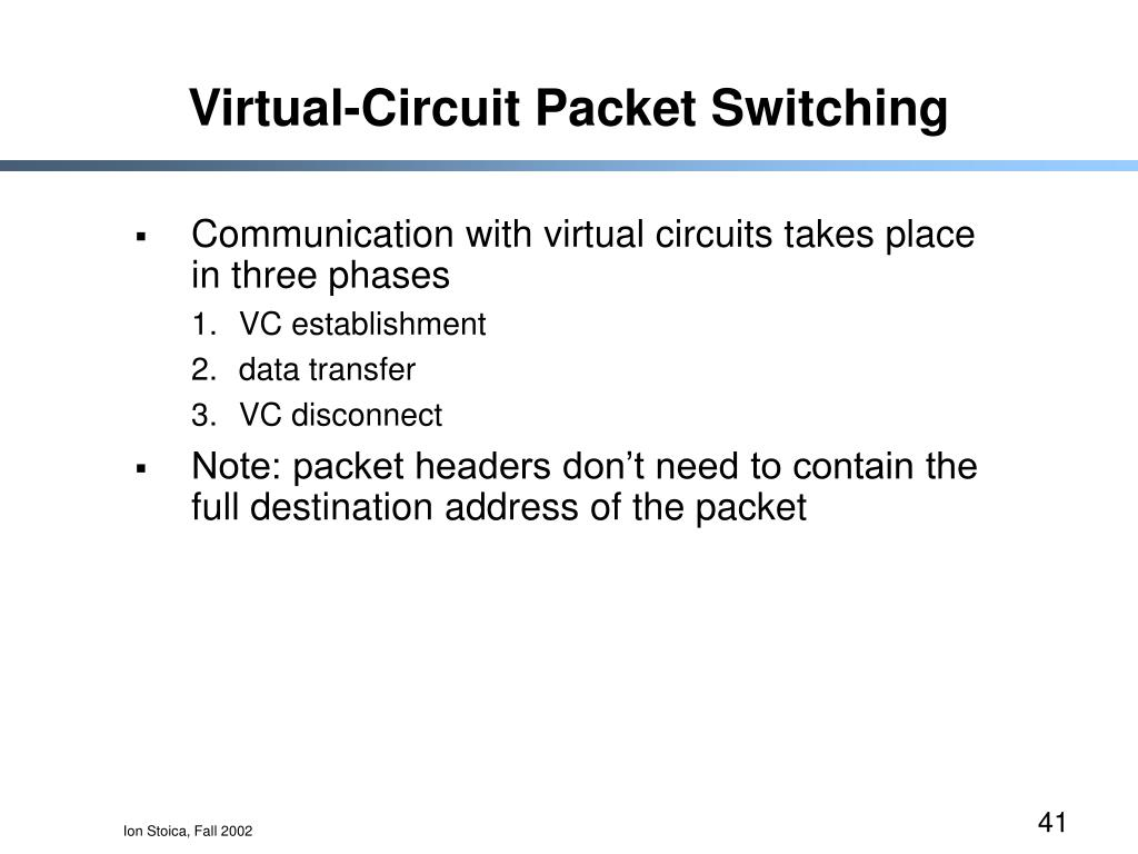 Virtual-Circuit Packet Switching