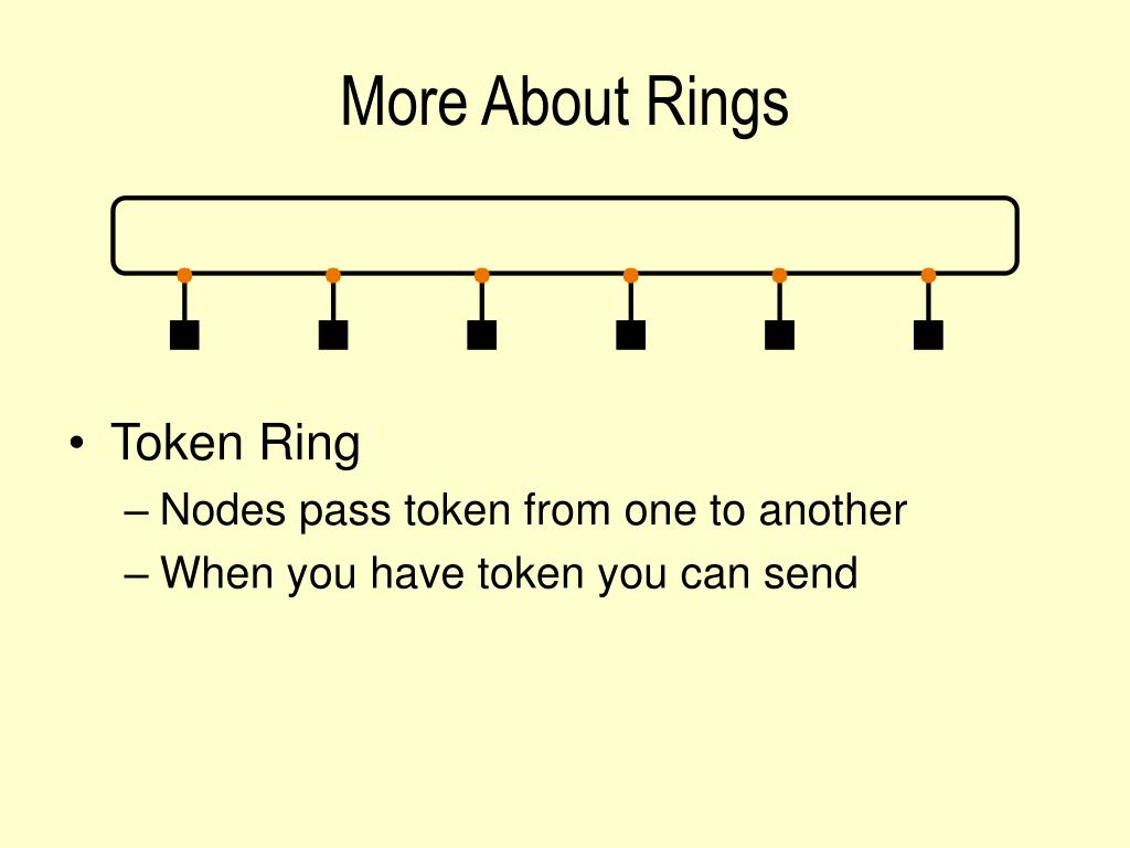 More About Rings
