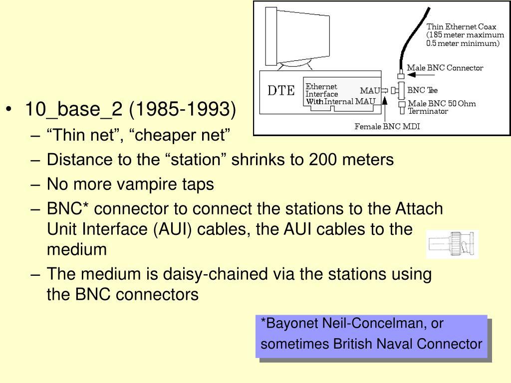 10_base_2 (1985-1993)