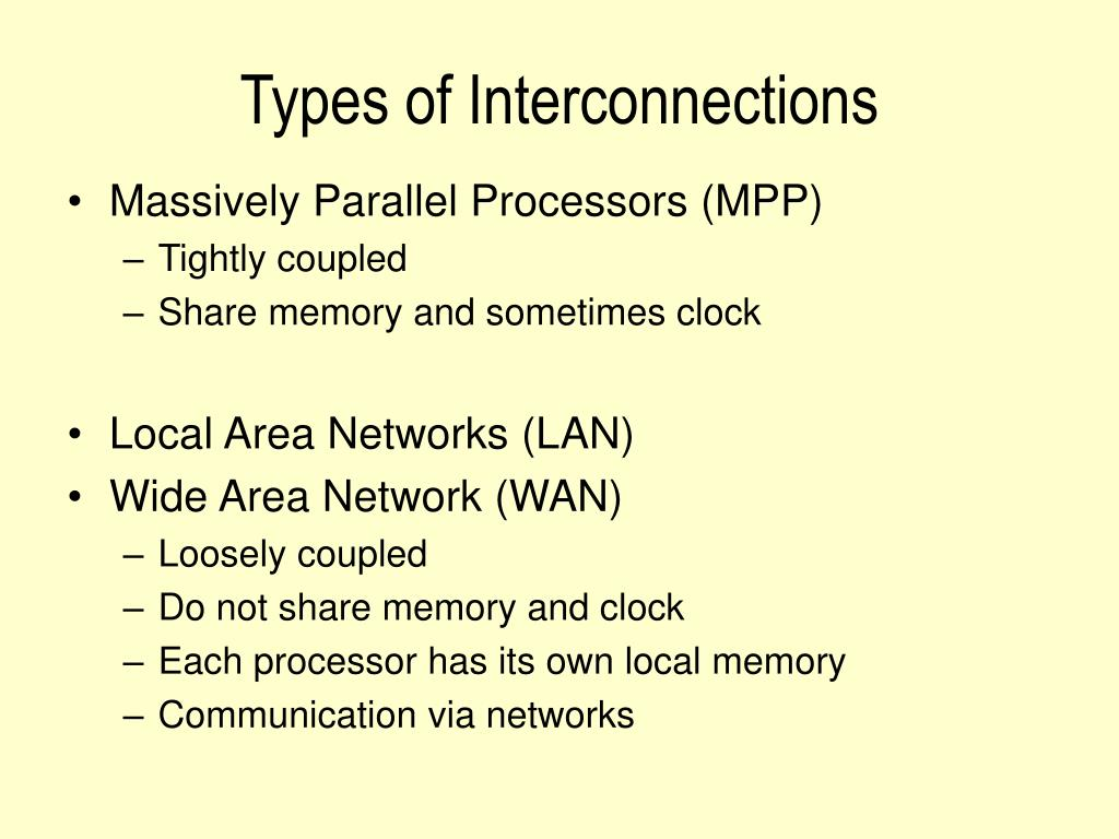 Types of Interconnections