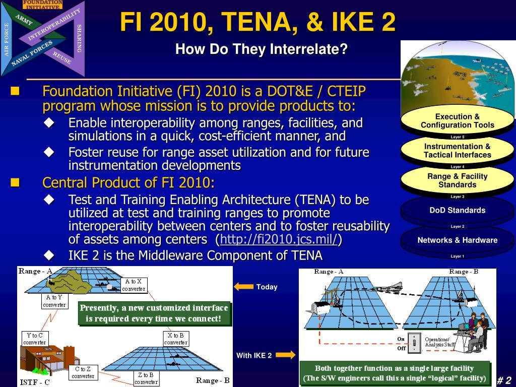 FI 2010, TENA, & IKE 2