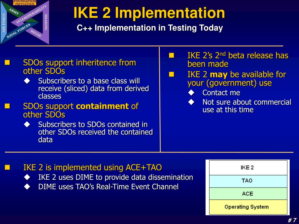 IKE 2 Implementation