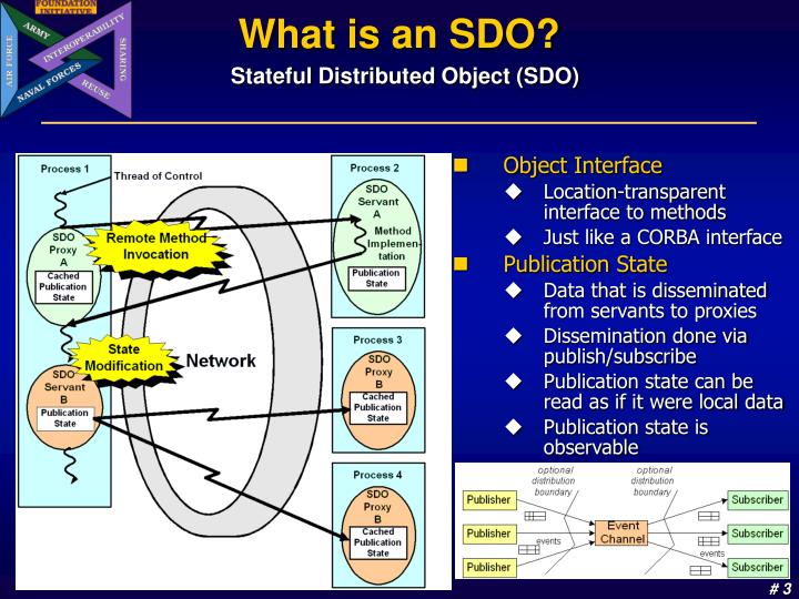 What is an sdo