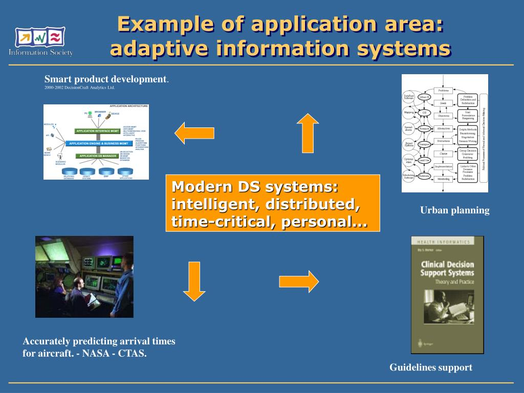 Example of application area: adaptive information systems