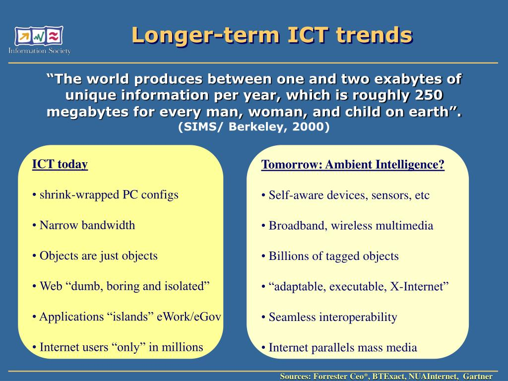 Longer-term ICT trends