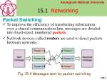 15 1 networking14
