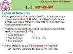 15 1 networking7