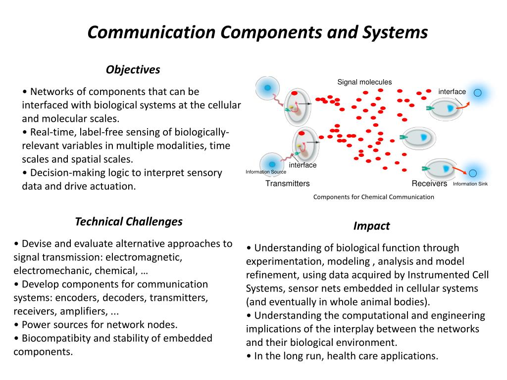 Communication Components and Systems