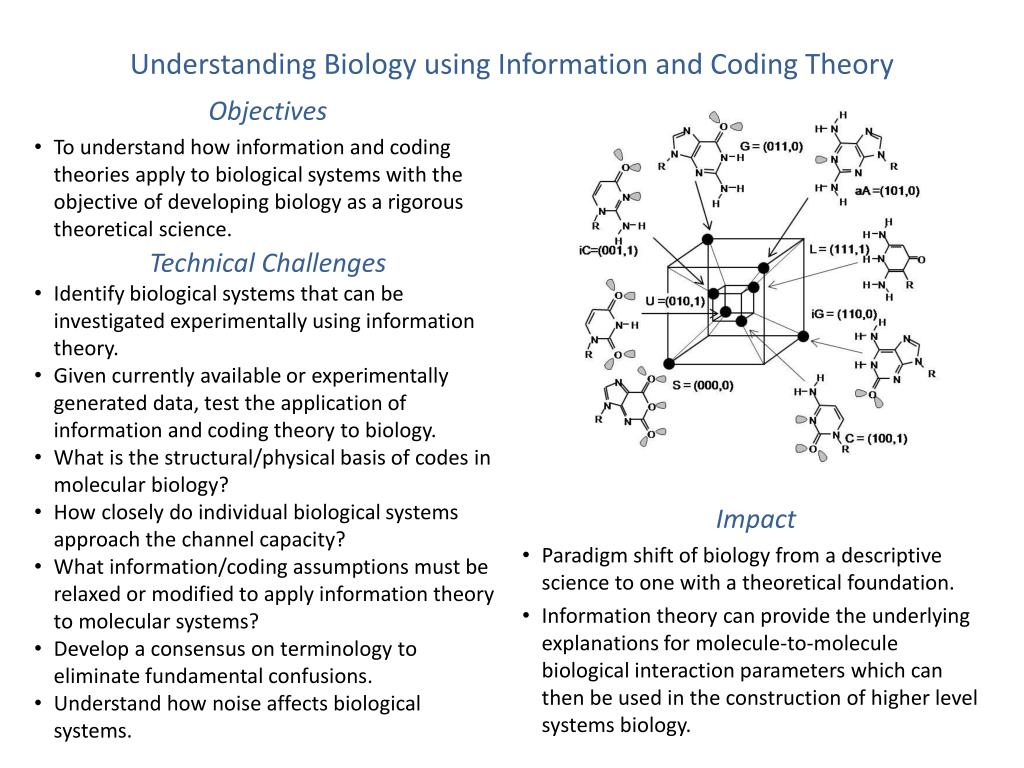 Understanding Biology using Information and Coding Theory