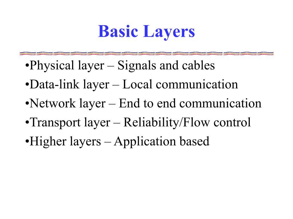 Basic Layers