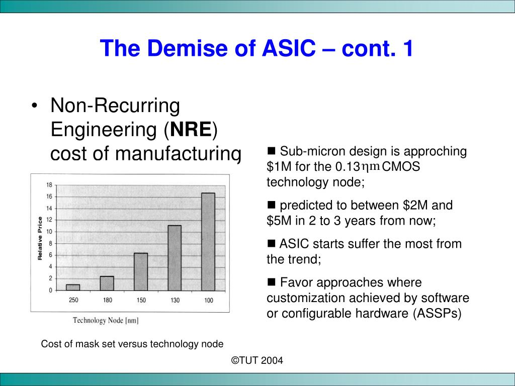 The Demise of ASIC – cont. 1