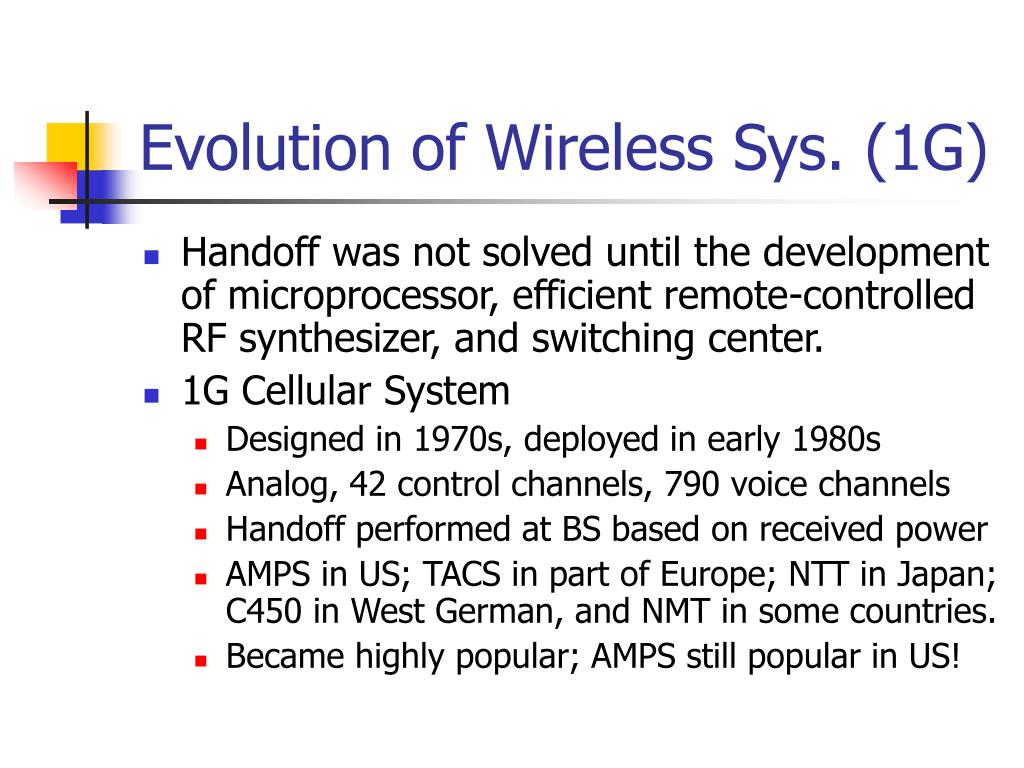 Evolution of Wireless Sys. (1G)