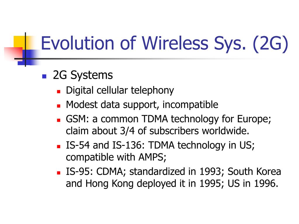 Evolution of Wireless Sys. (2G)