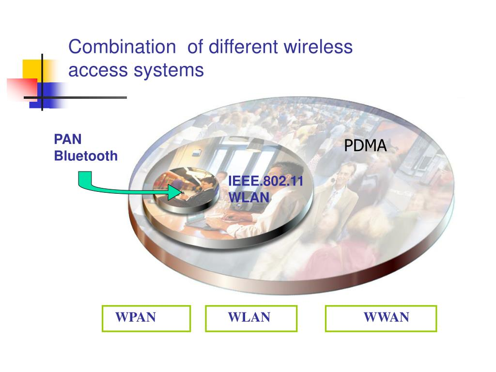 Combination  of different wireless access systems