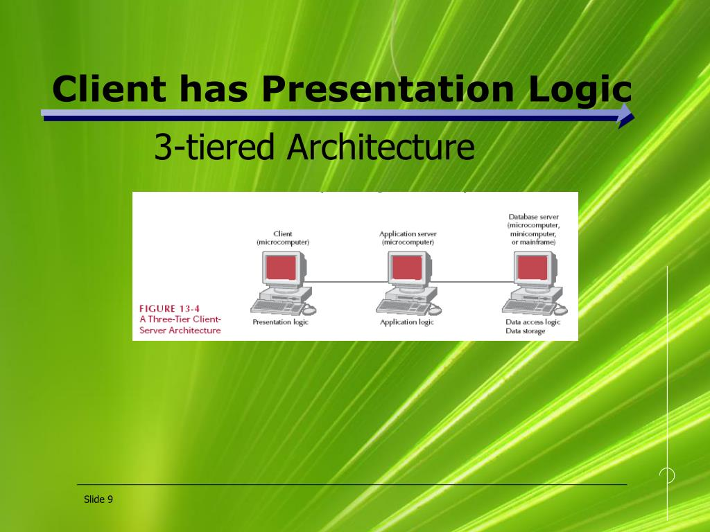 Client has Presentation Logic