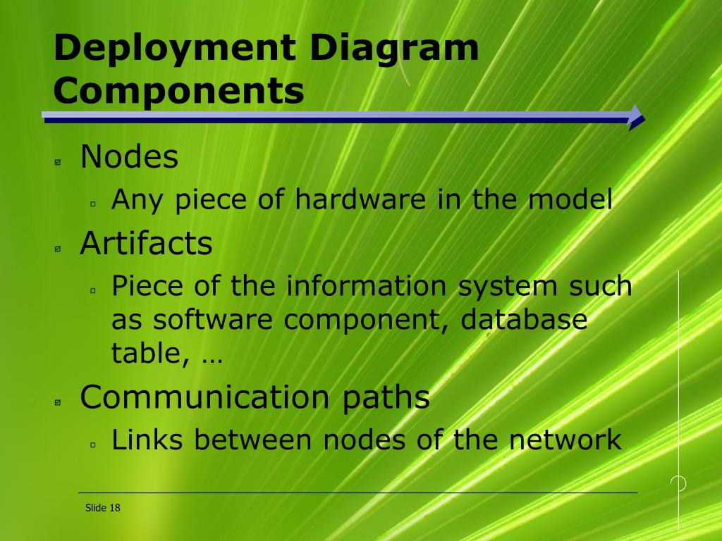 Deployment Diagram Components