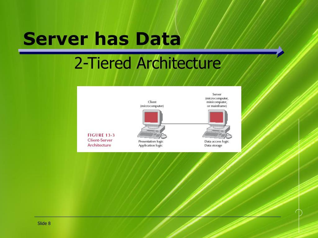 Server has Data