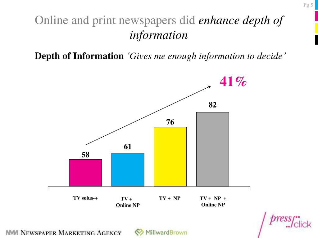 Online and print newspapers did