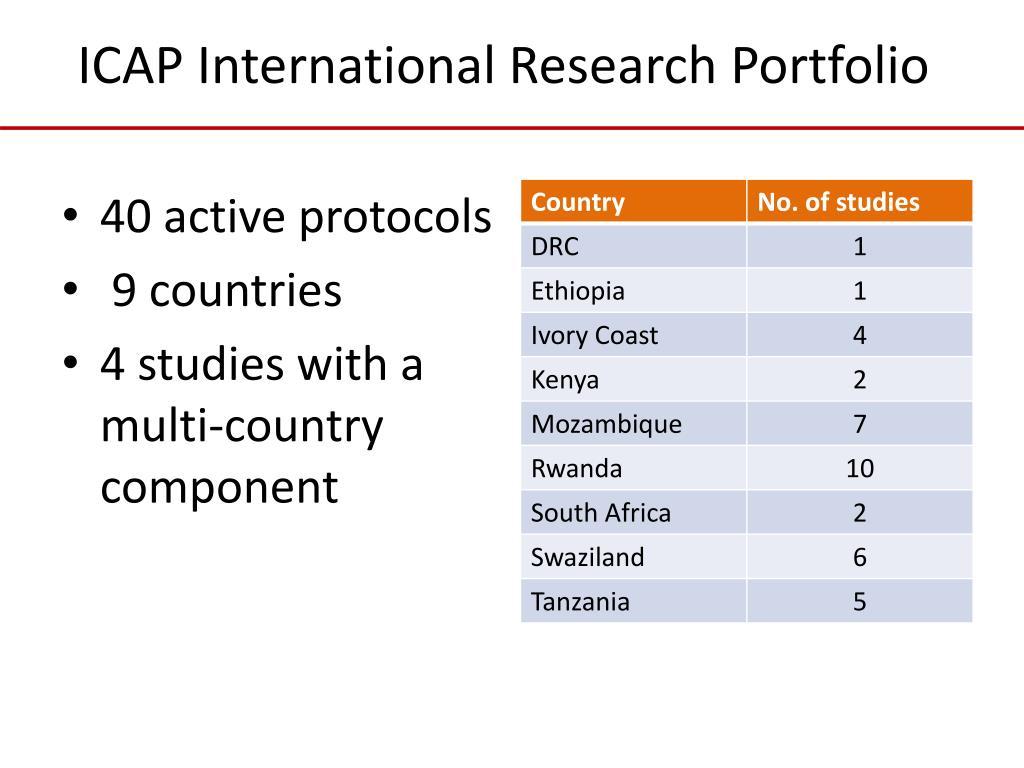 ICAP International Research Portfolio