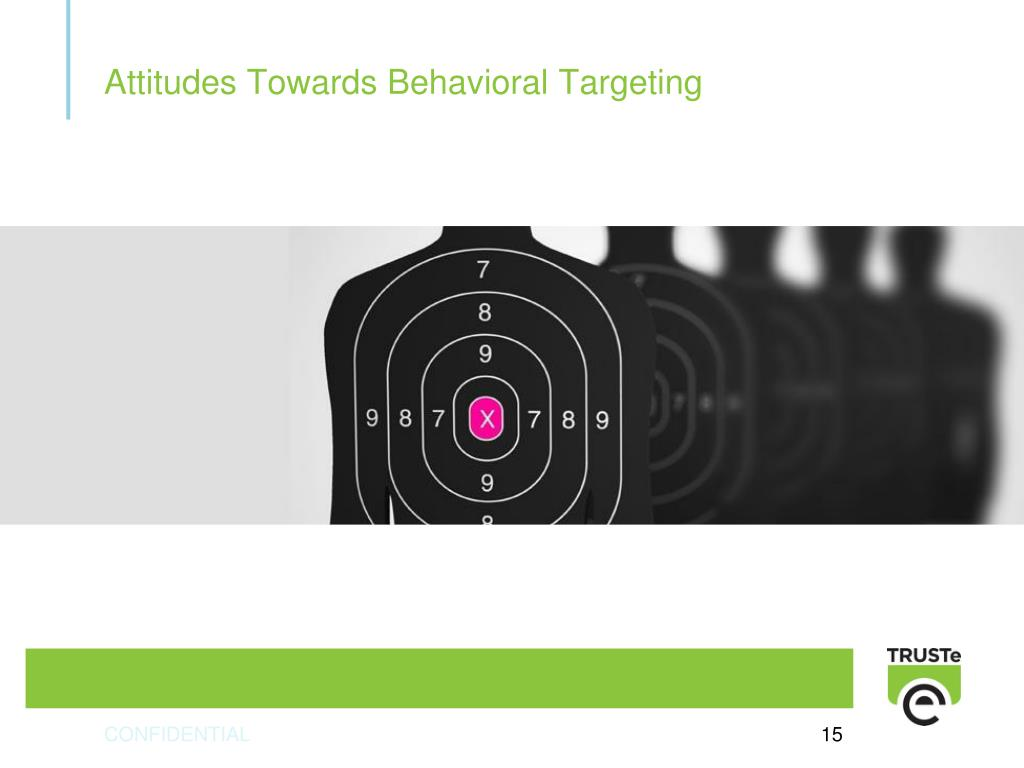 Attitudes Towards Behavioral Targeting