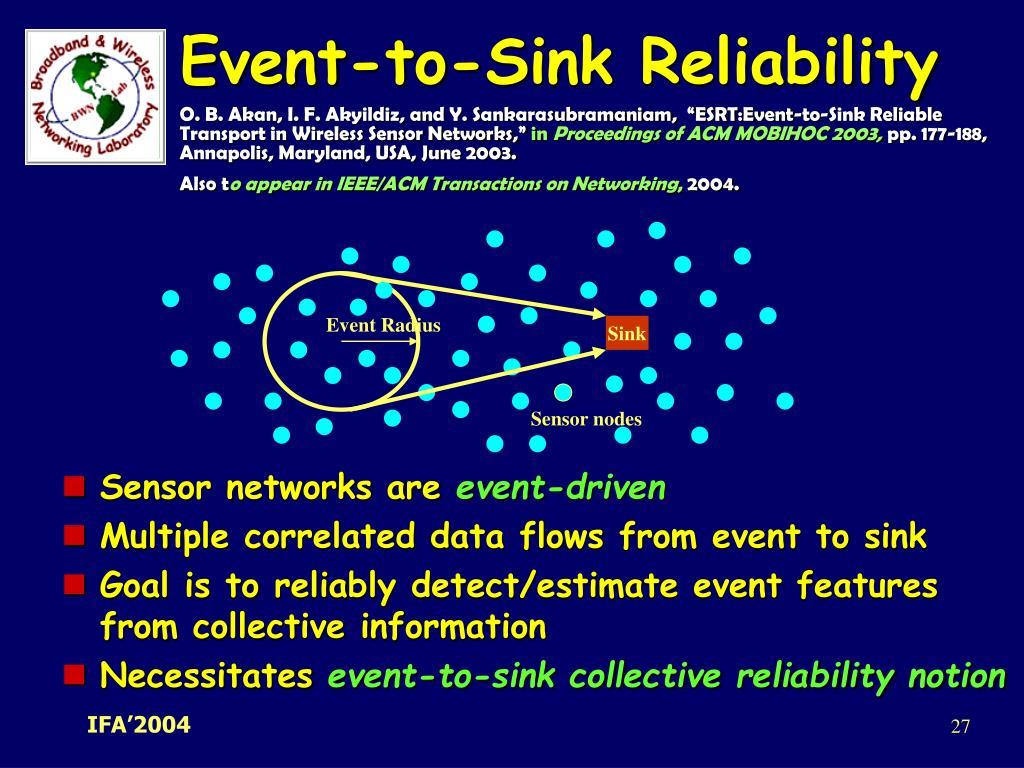 Event Radius