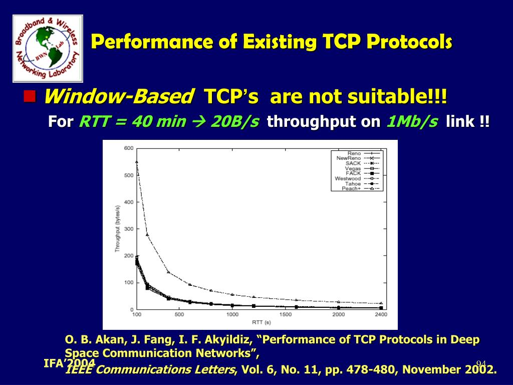 Performance of Existing TCP Protocols