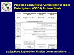 proposed consultative committee for space data systems ccsds protocol stack