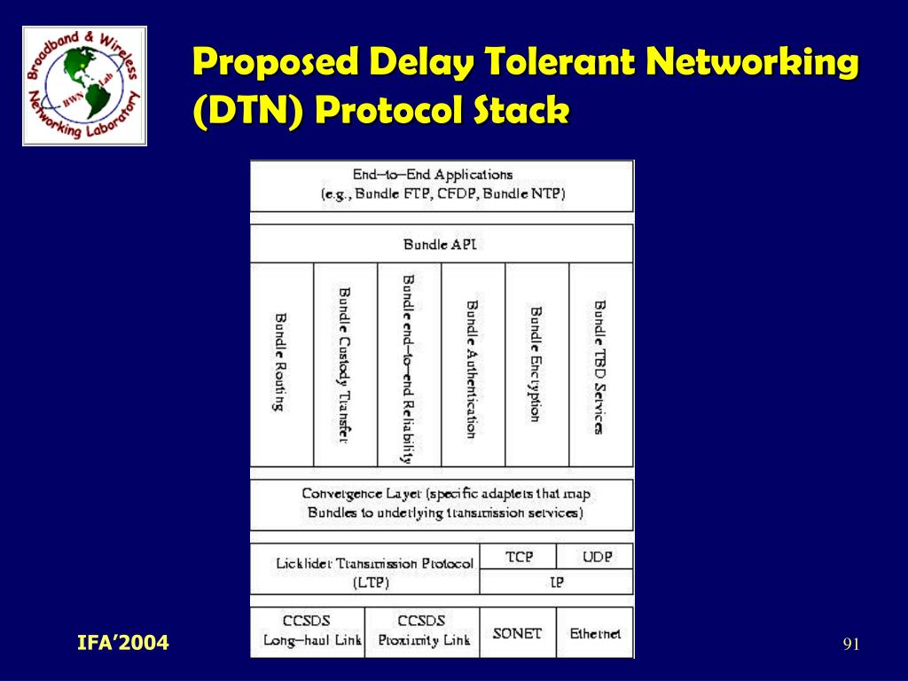 Proposed Delay Tolerant Networking (DTN) Protocol Stack