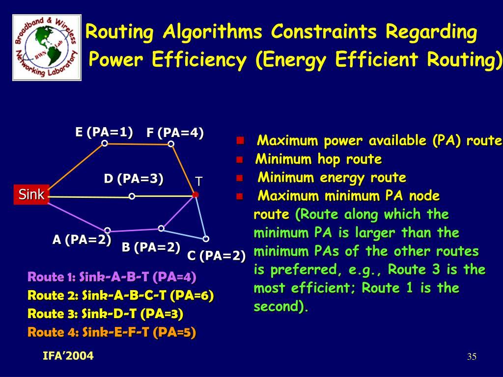 Routing Algorithms Constraints Regarding