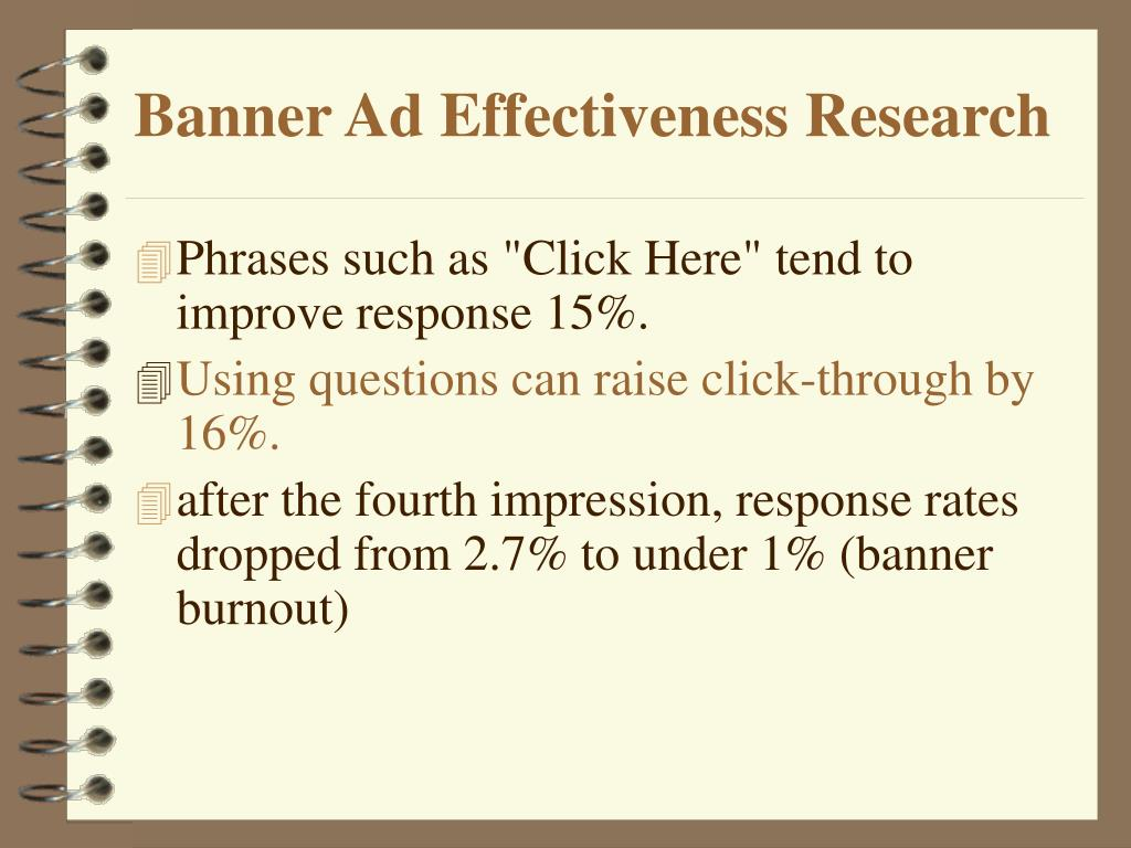 Banner Ad Effectiveness Research
