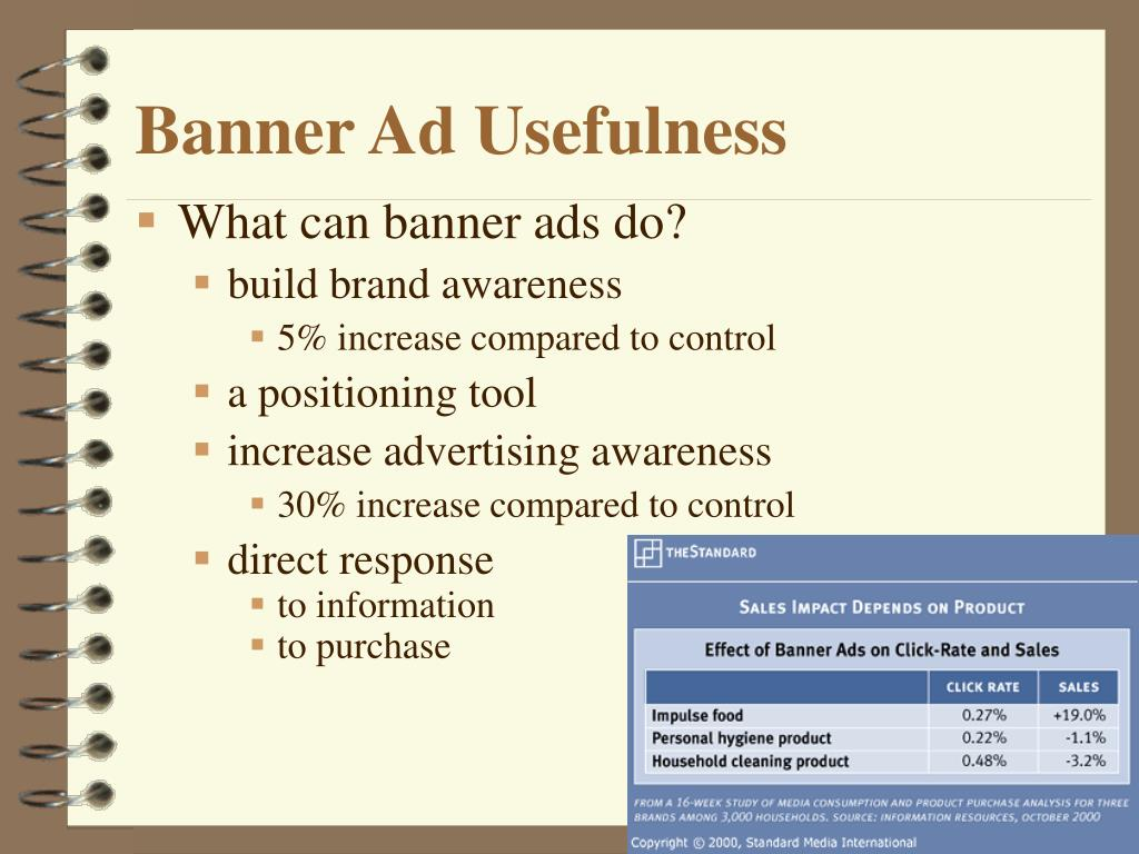 Banner Ad Usefulness