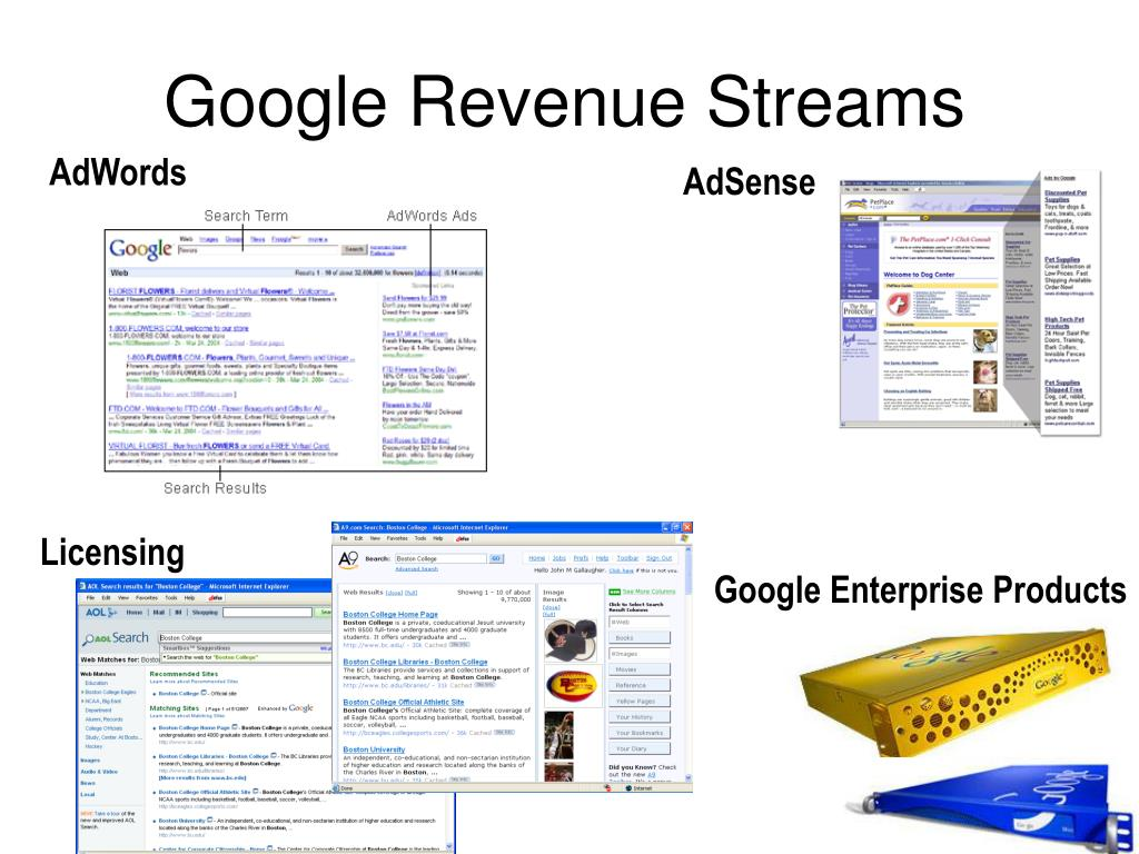 Google Revenue Streams