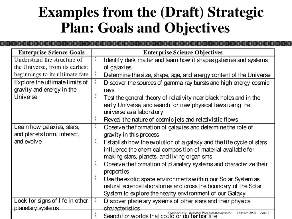 Examples from the (Draft) Strategic