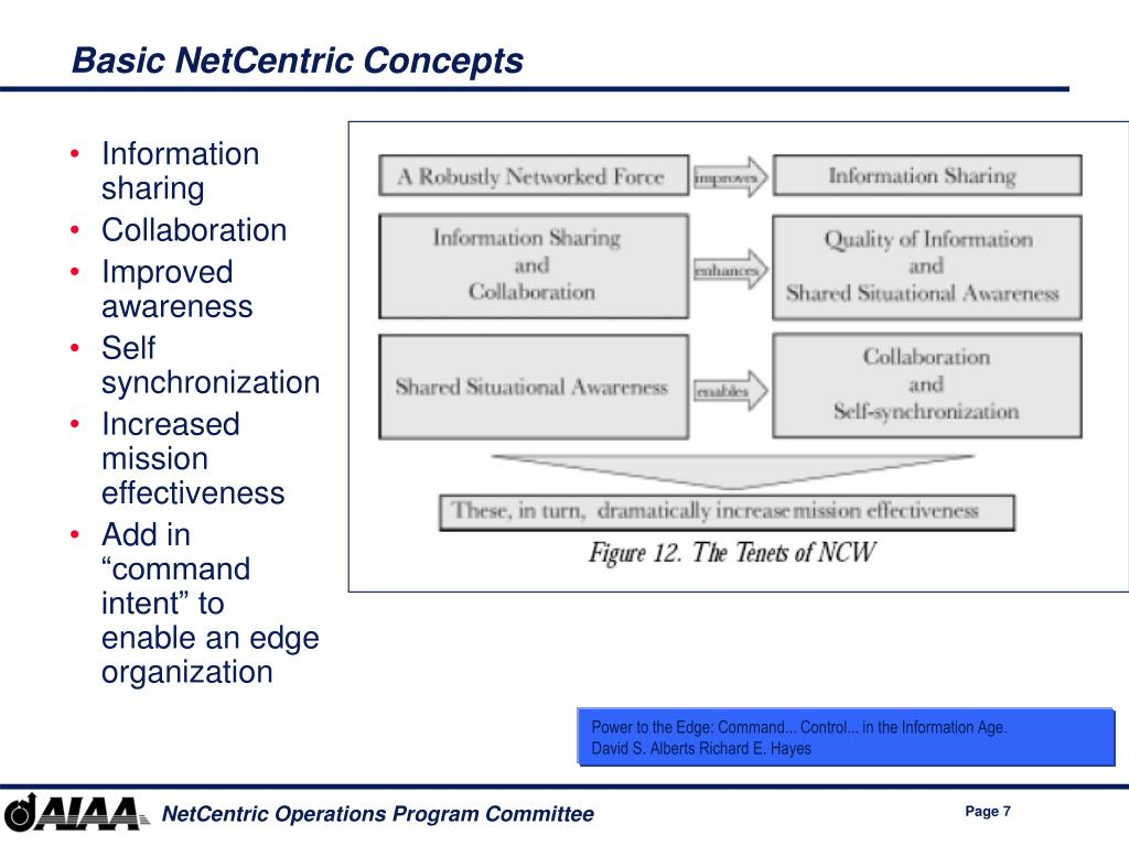 Basic NetCentric Concepts