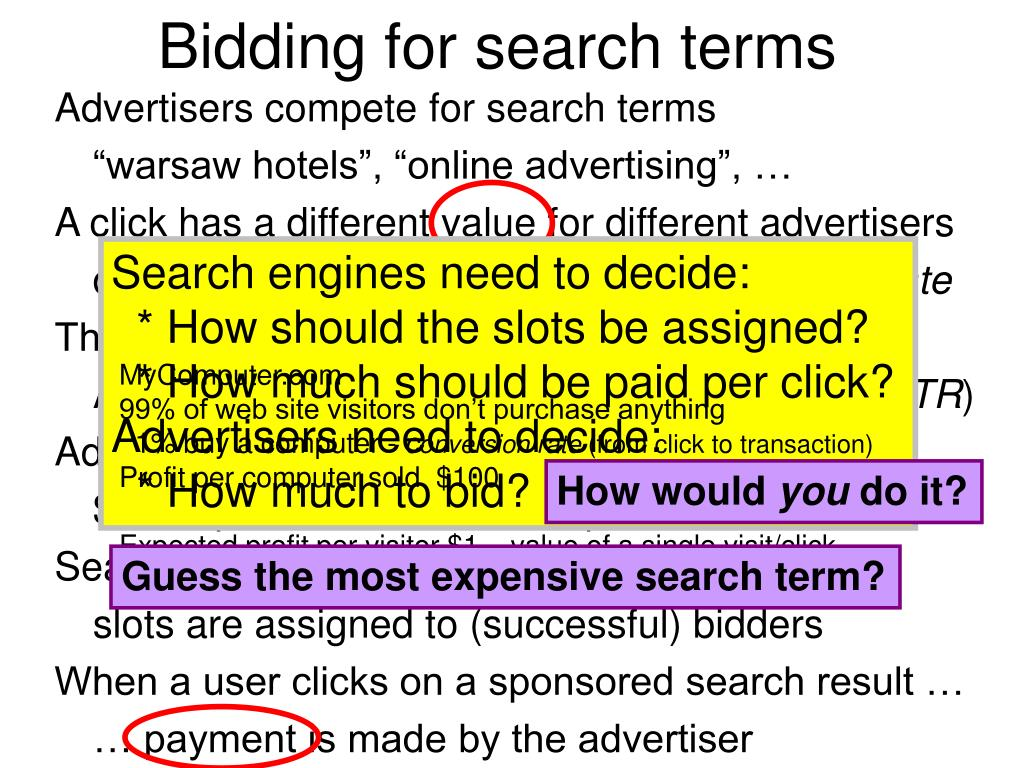Bidding for search terms