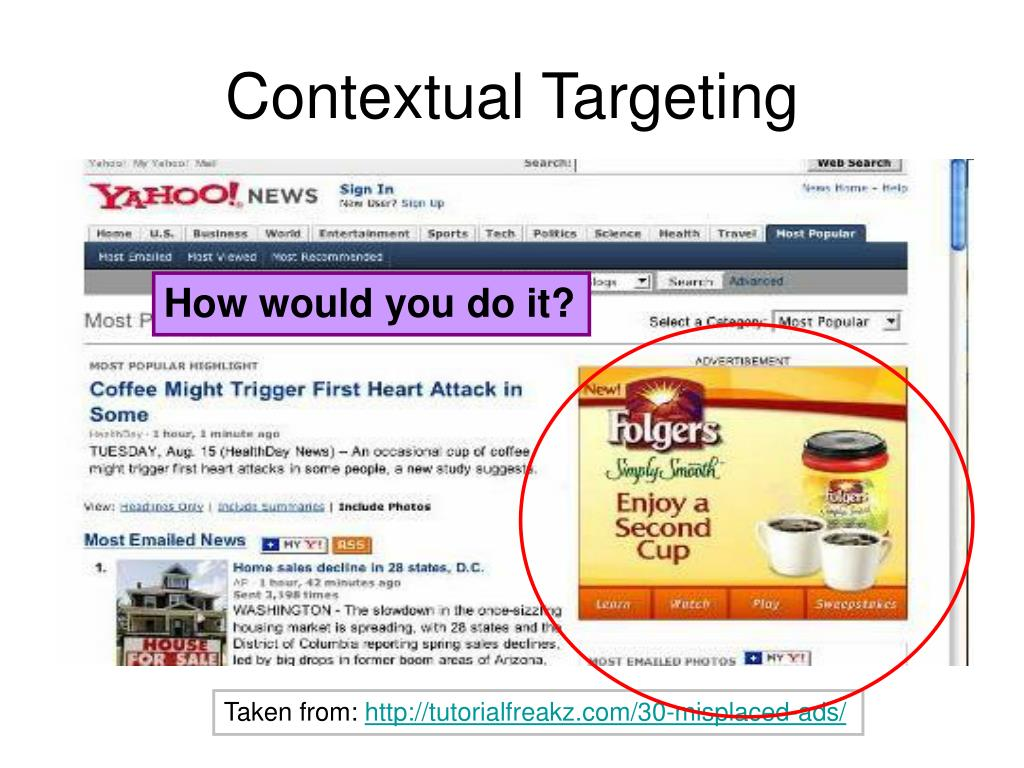 Contextual Targeting